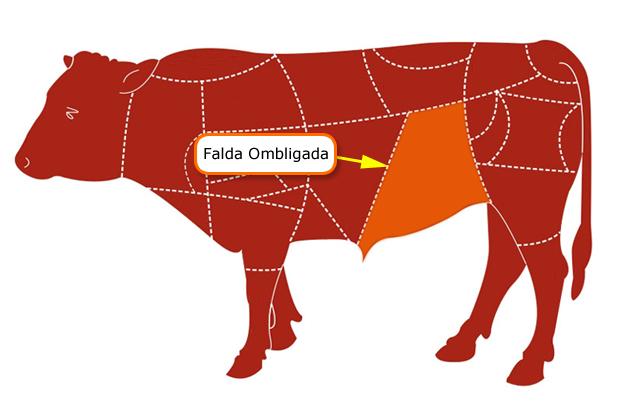 – Ternera Falda Rosada Cayo Carnicería De San tF4qxH