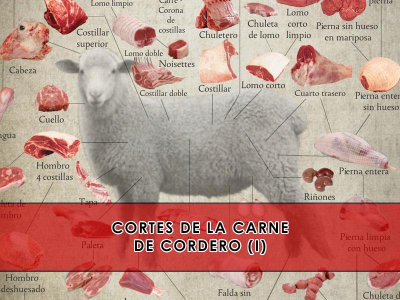 cortes de la carne de cordero